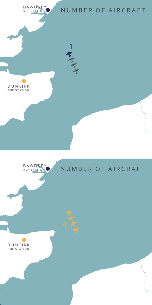 Image of counting aircraft